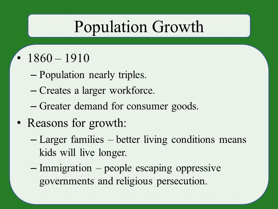 Population Growth 1860 – 1910 – Population nearly triples.