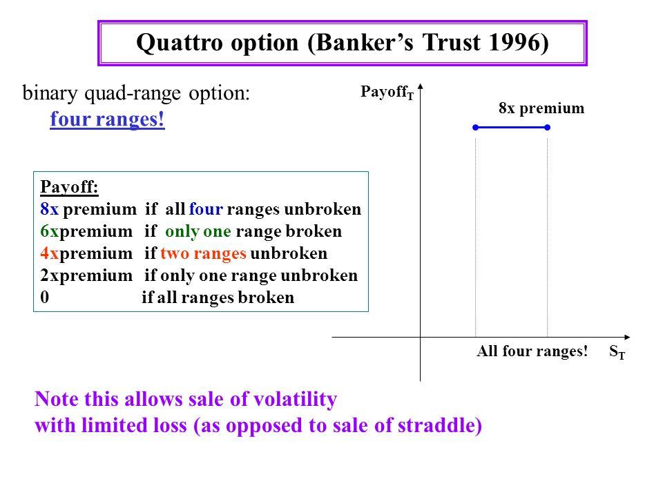 Range accrual binary options курс торговли рубля на форекс
