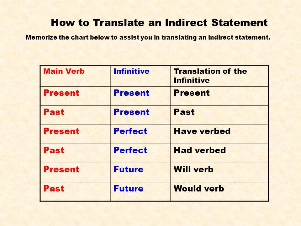 latin infinitive chart Chart2paketsusudombaco