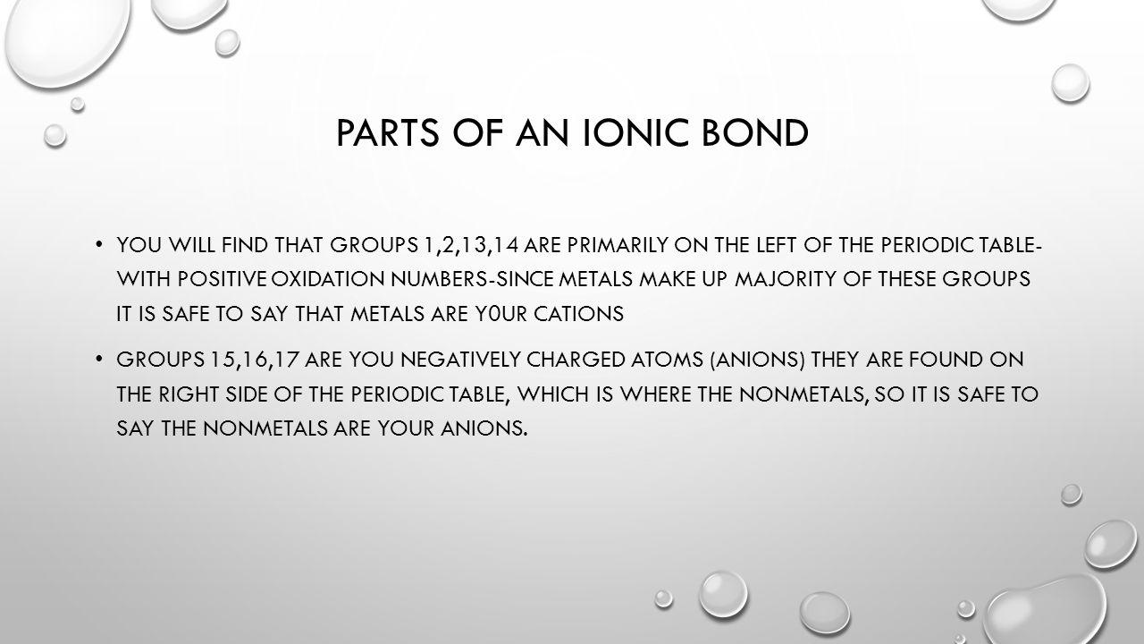 Bonding ionic bond covalent bond chemical name chemical formula 11 parts gamestrikefo Image collections