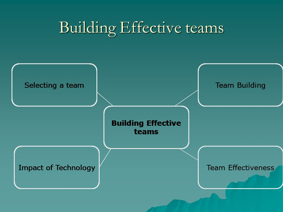 the effectiveness of team building Learn about team building in this topic from the free management library translate set clear objectives for measuring the ongoing effectiveness of the team.