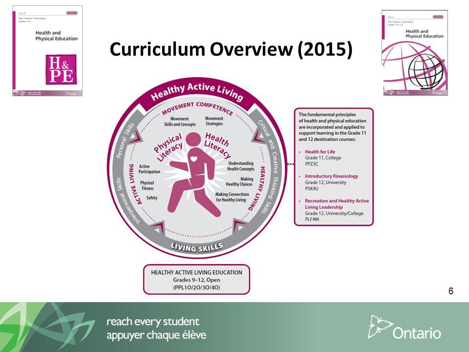 health curriculum guide grades 1 10