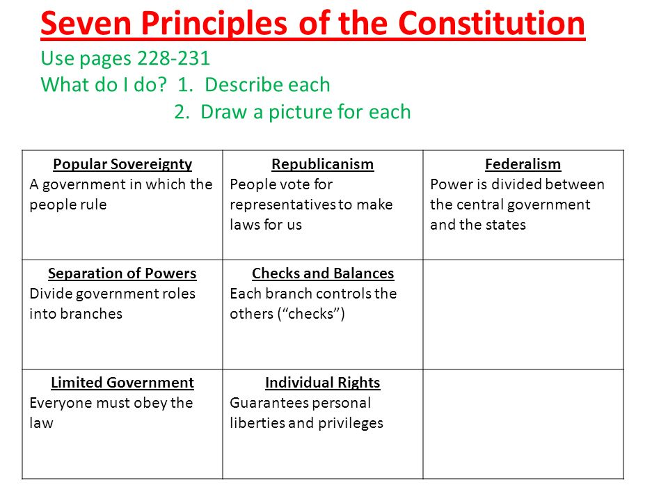 Applying the Principles of the Constitution - Answer Key