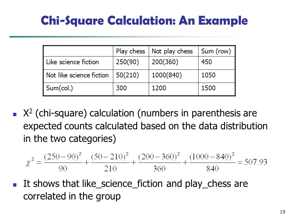 19 Chi-Square Calculation: An Example Χ 2 (chi-square) calculation (numbers in parenthesis are expected counts calculated based on the data distribution in the two categories) It shows that like_science_fiction and play_chess are correlated in the group Play chessNot play chessSum (row) Like science fiction250(90)200(360)450 Not like science fiction50(210)1000(840)1050 Sum(col.)30012001500