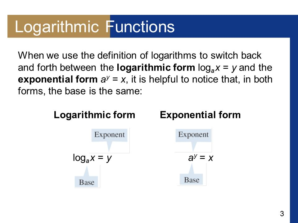 1 Logarithmic Functions Every exponential function f (x) = a x ...