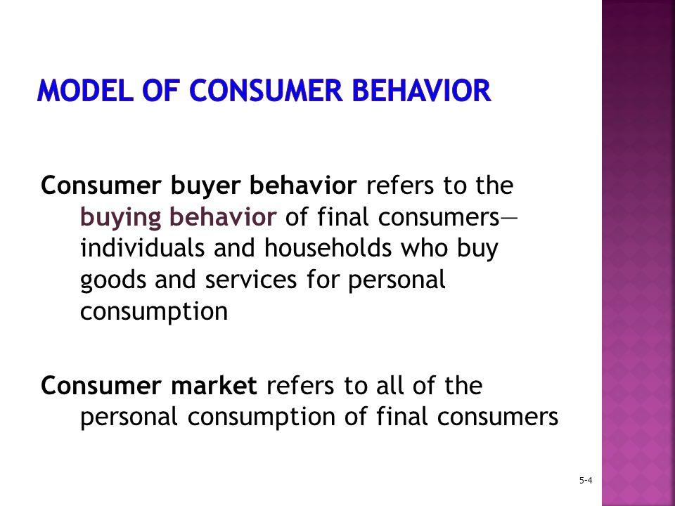 study on buyer behaviour