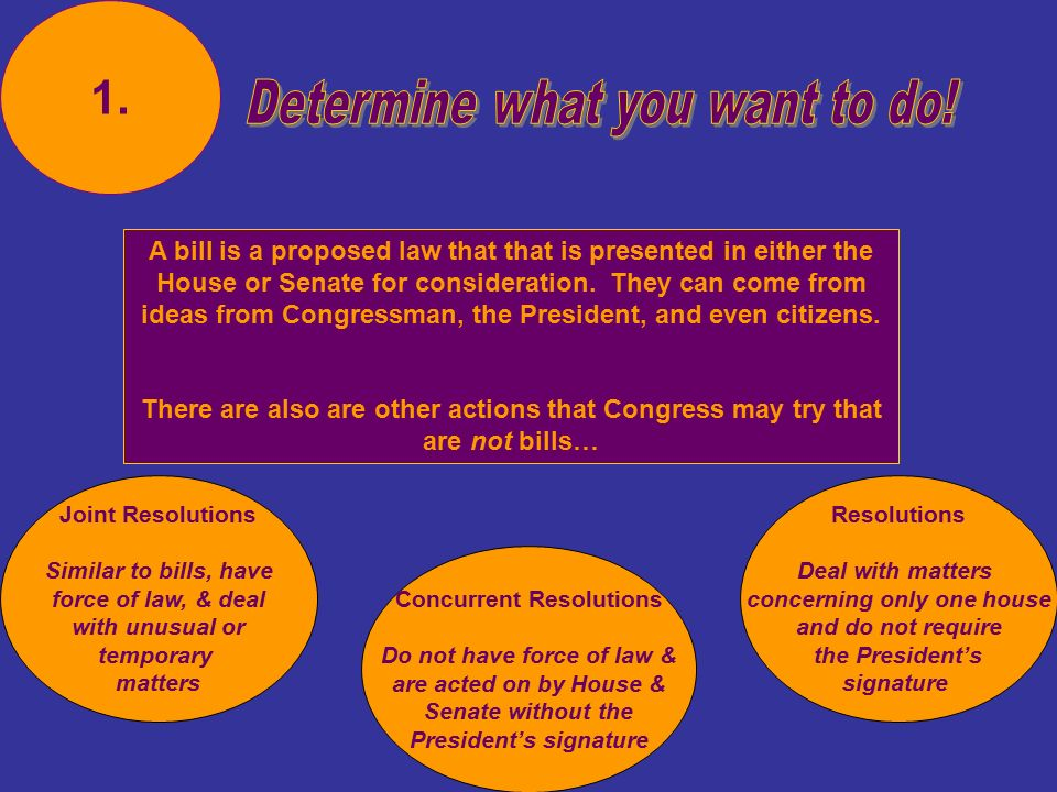 1. A bill is a proposed law that that is presented in either the House or Senate for consideration.