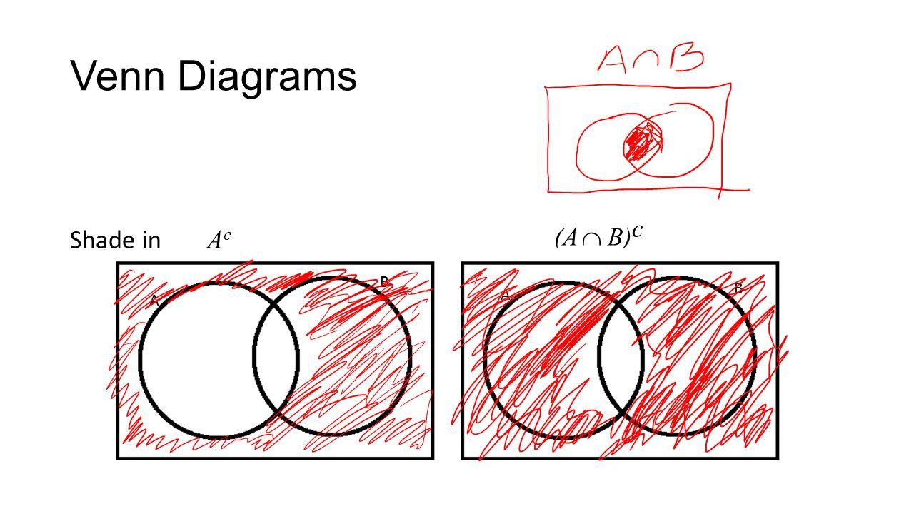 Math 2311 section 22 sets and venn diagrams a set is a 10 venn diagrams shade in a c a b c a a b b pooptronica