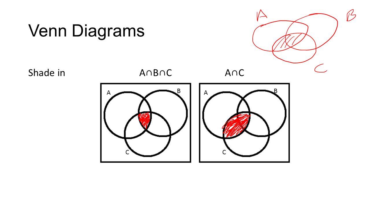 Math 2311 section 22 sets and venn diagrams a set is a 11 venn diagrams shade in abc ac a b c a b c pooptronica