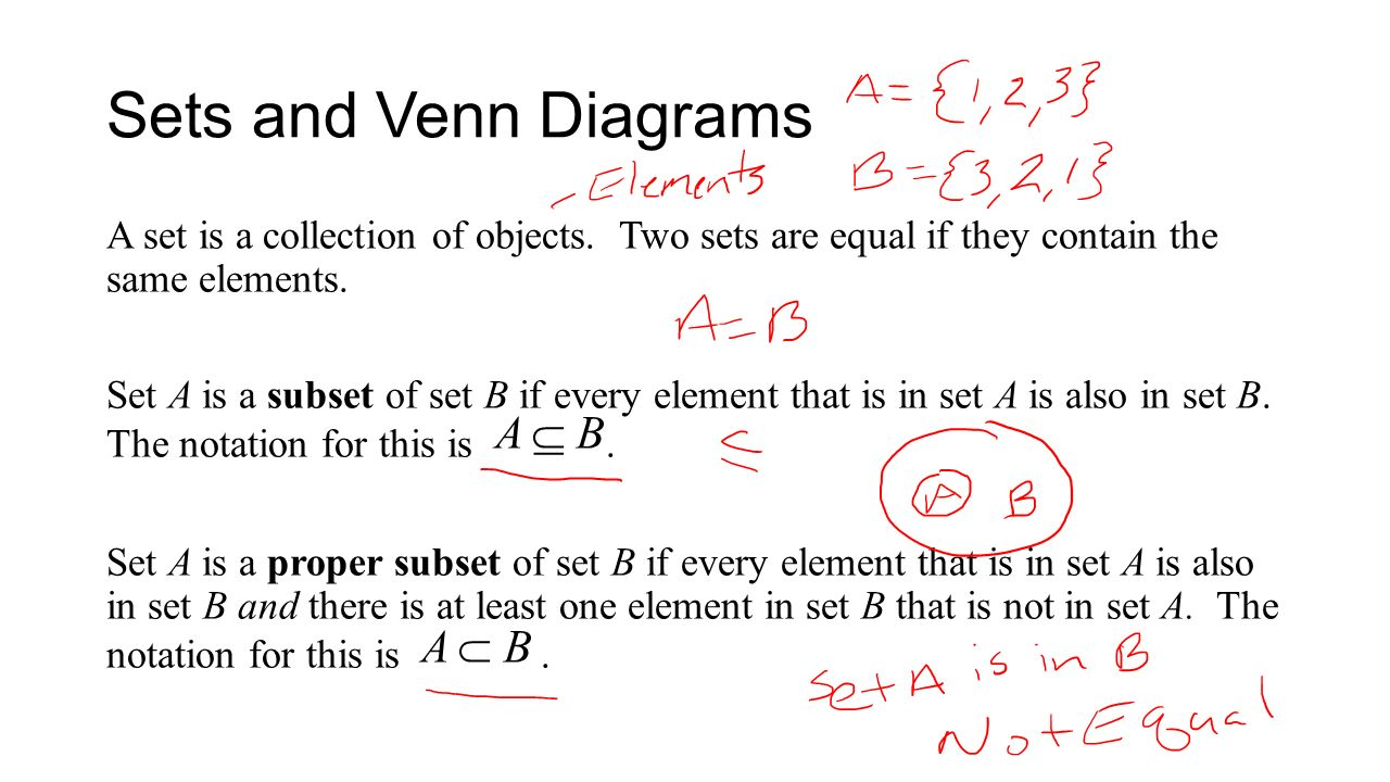 Math 2311 section 22 sets and venn diagrams a set is a 2 sets and venn diagrams pooptronica