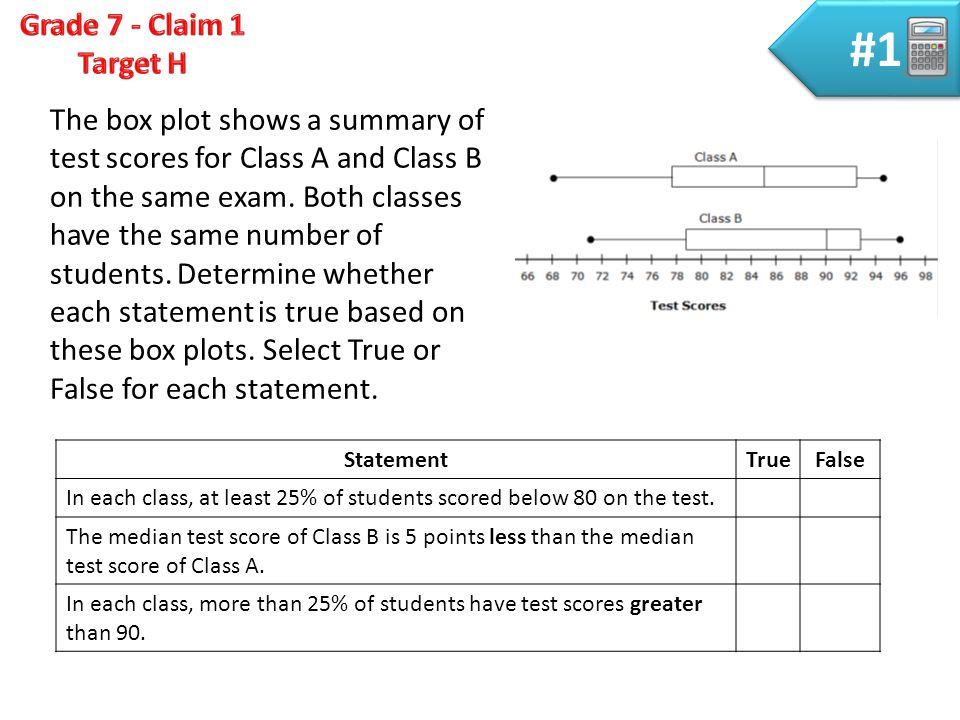 Claim 1 Smarter Balanced Sample Items Grade 7 - Target H Draw ...