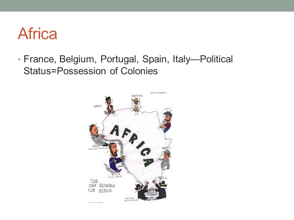 Africa France, Belgium, Portugal, Spain, Italy—Political Status=Possession of Colonies