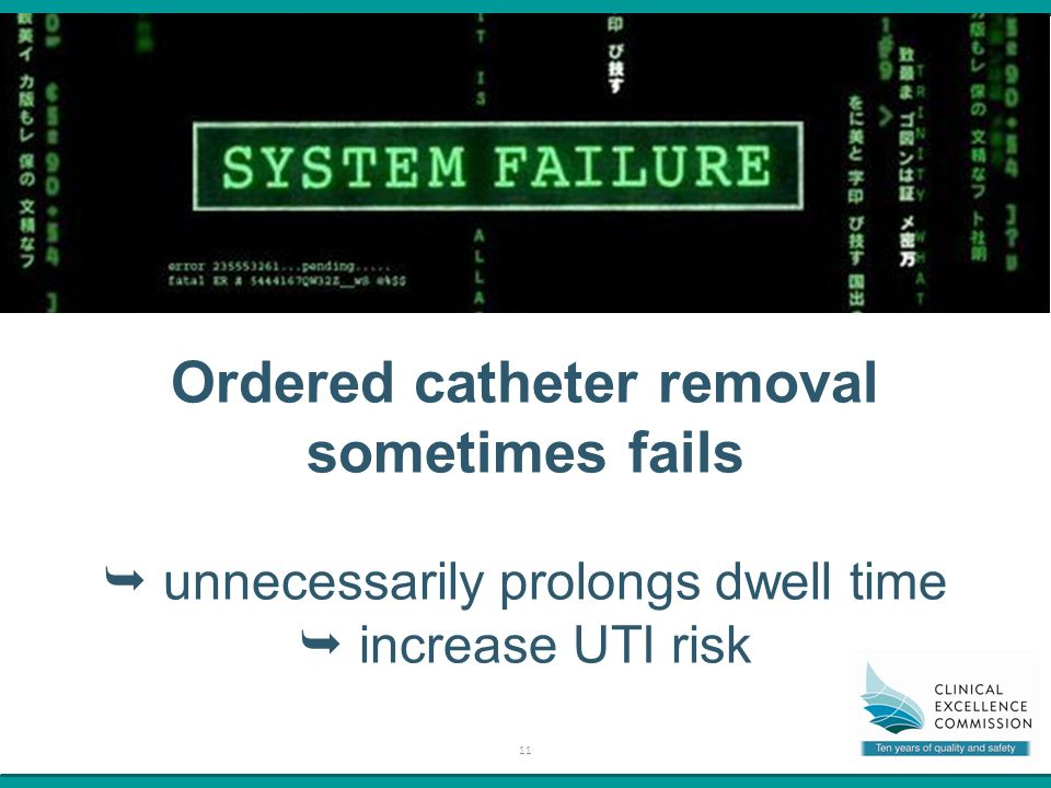 11 Ordered catheter removal sometimes fails  unnecessarily prolongs dwell time  increase UTI risk