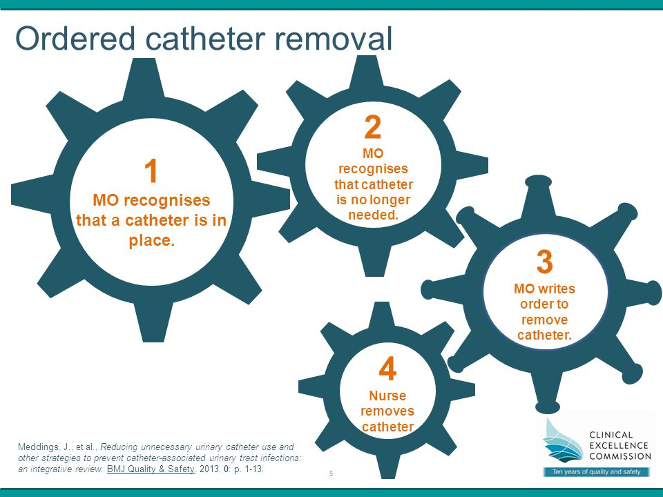 5 2 MO recognises that catheter is no longer needed.