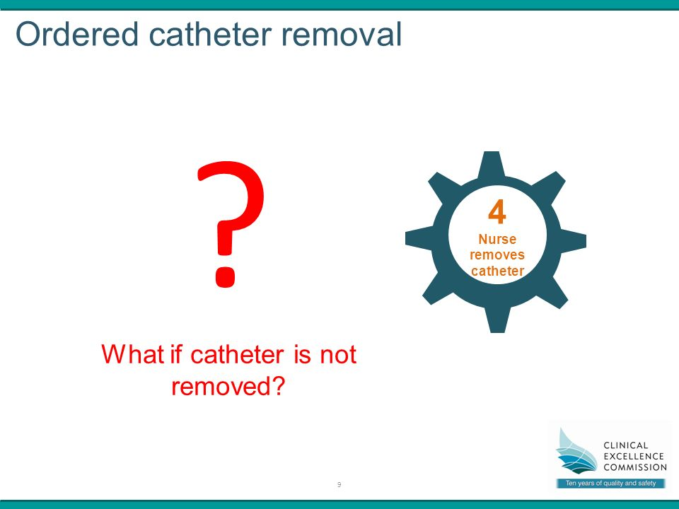 9 What if catheter is not removed Ordered catheter removal 4 Nurse removes catheter