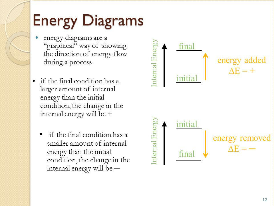 Chapter 6 Thermochemistry. Energy and Its Conservation Energy: The ...