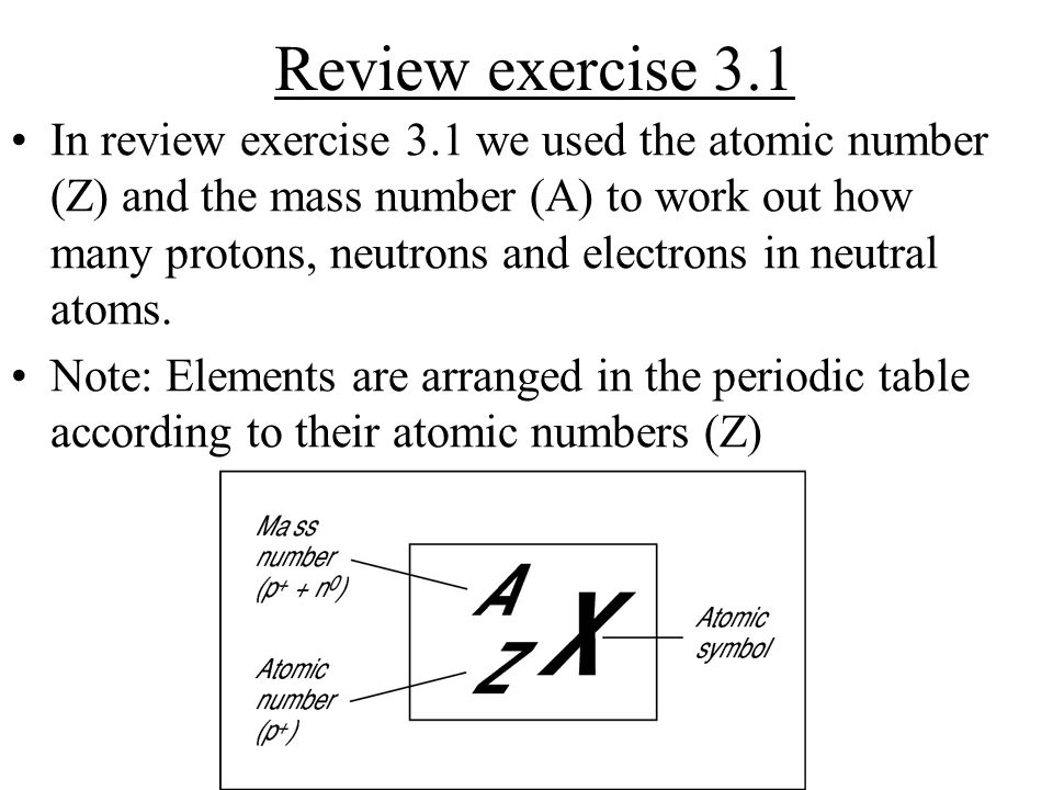 Atoms Worksheet Where we are at Atom diagrams Protons and – Protons Neutrons and Electrons Worksheet