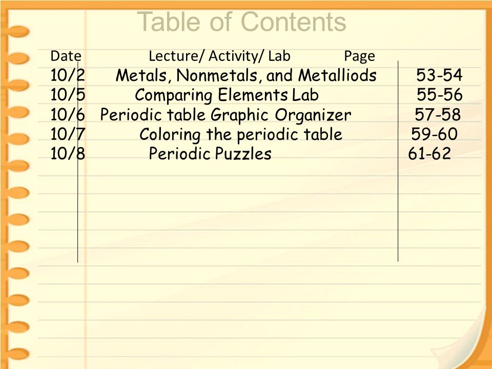 Starter periodic table puzzles 10815 applicationconnection 3 table of contents datelecture activity lab page 102 metals nonmetals and metalliods 53 54 105 comparing elements lab 55 56 106 periodic table urtaz Gallery