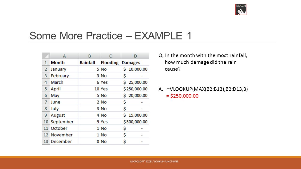 Some More Practice  EXAMPLE 1 MICROSOFT  EXCEL  LOOKUP FUNCTIONS Q.