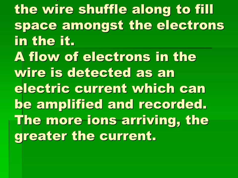 When an ion hits the metal box, its charge is neutralised by an electron jumping from the metal on to the ion (right hand diagram).