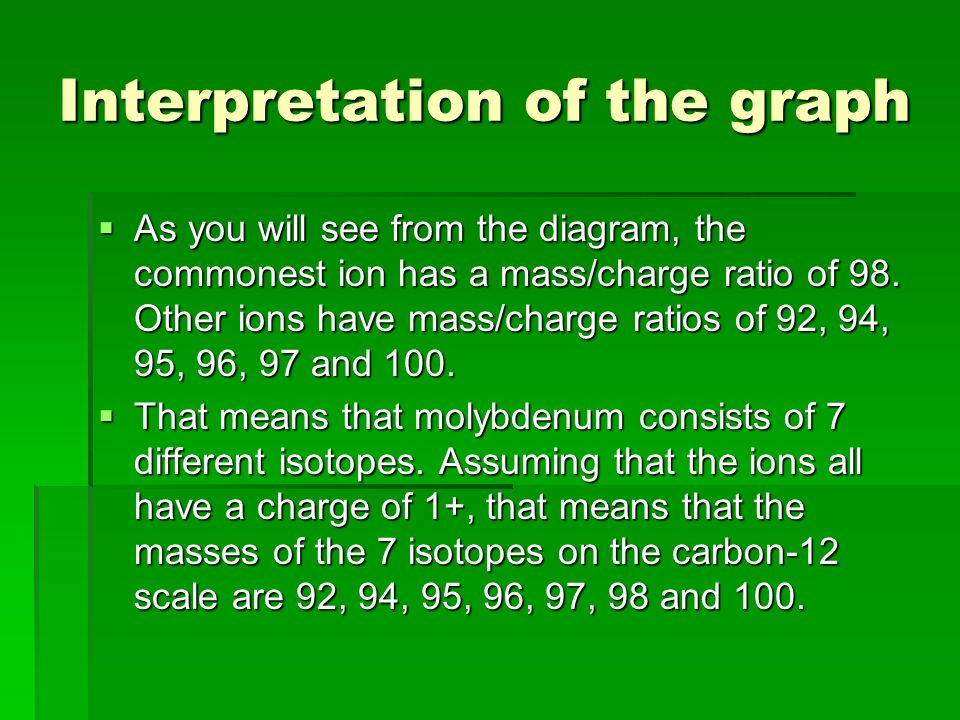 Interpretation of the graph  As you will see from the diagram, the commonest ion has a mass/charge ratio of 98.