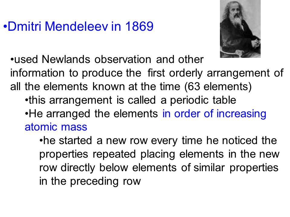 Chapter 6 the periodic table j w dobereiner in organized 4 dmitri mendeleev in 1869 urtaz Gallery