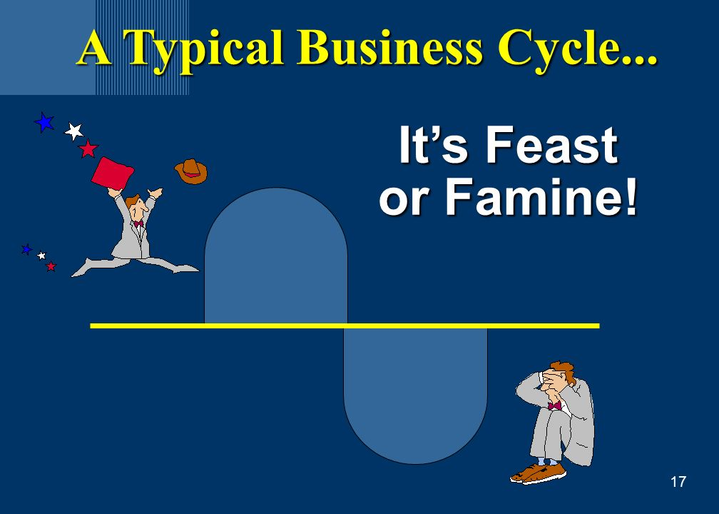 17 A Typical Business Cycle... It's Feast or Famine!