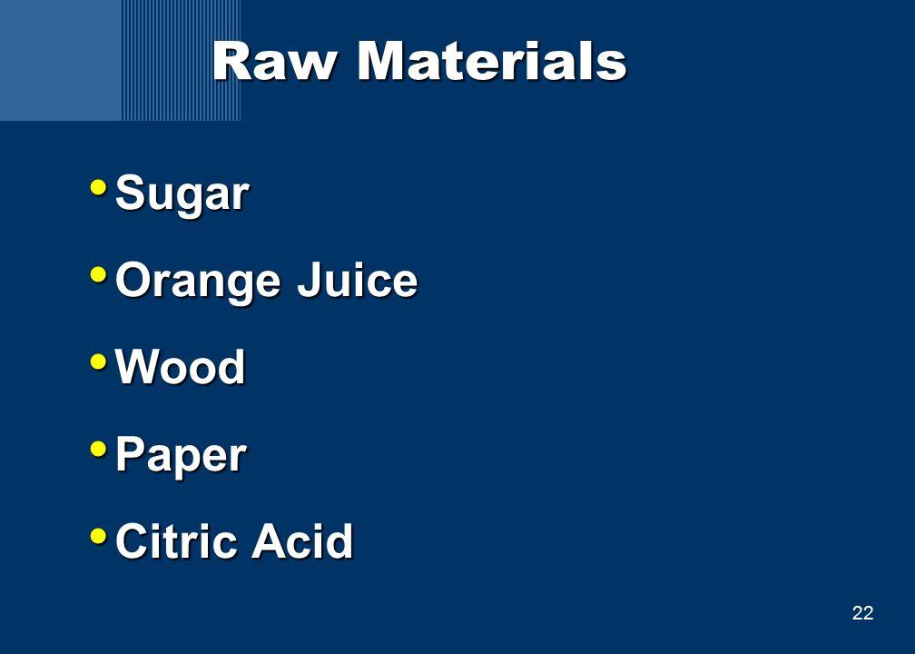 22 Raw Materials Sugar Sugar Orange Juice Orange Juice Wood Wood Paper Paper Citric Acid Citric Acid