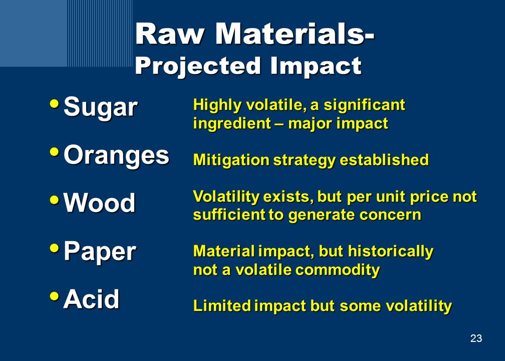 23 Raw Materials- Projected Impact Sugar Sugar Oranges Oranges Wood Wood Paper Paper Acid Acid Highly volatile, a significant ingredient – major impact Mitigation strategy established Volatility exists, but per unit price not sufficient to generate concern Material impact, but historically not a volatile commodity Limited impact but some volatility