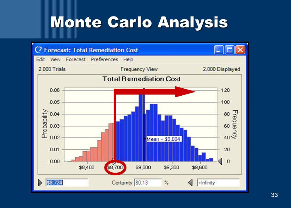 33 Monte Carlo Analysis