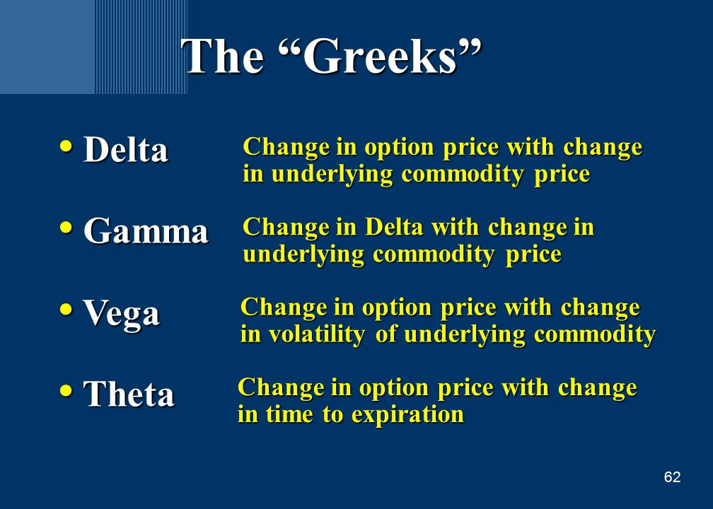 62 The Greeks Delta Delta Gamma Gamma Vega Vega Theta Theta Change in option price with change in underlying commodity price Change in Delta with change in Change in Delta with change in underlying commodity price underlying commodity price Change in option price with change in volatility of underlying commodity Change in option price with change in time to expiration