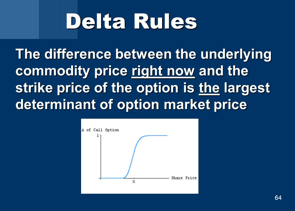 64 Delta Rules The difference between the underlying commodity price right now and the strike price of the option is the largest determinant of option market price