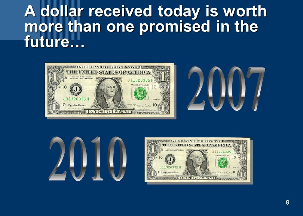 9 A dollar received today is worth more than one promised in the future…