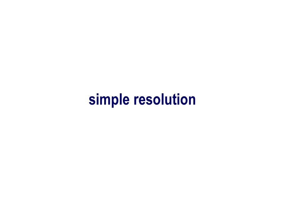 simple resolution