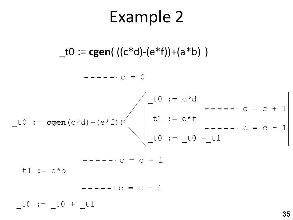 35 Example ...