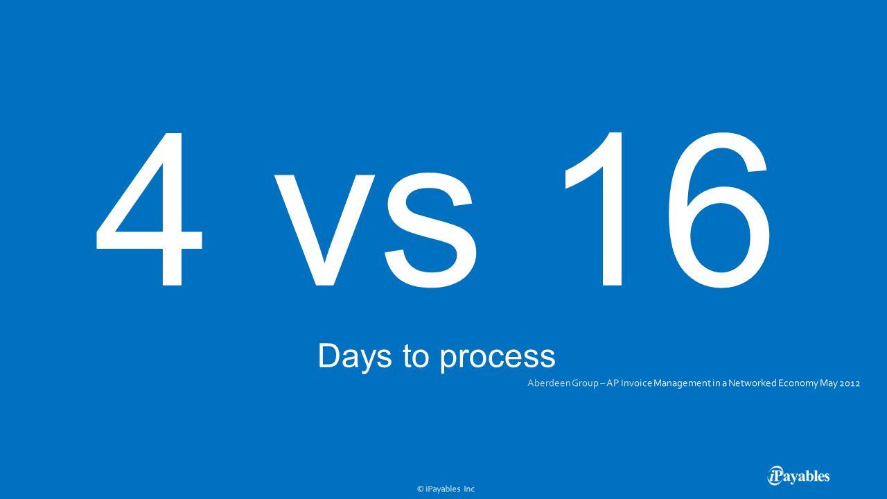 4 vs 16 Days to process