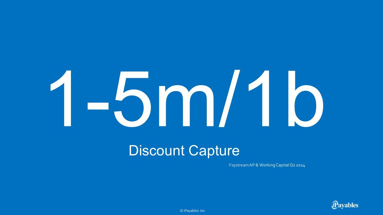 1-5m/1b Discount Capture