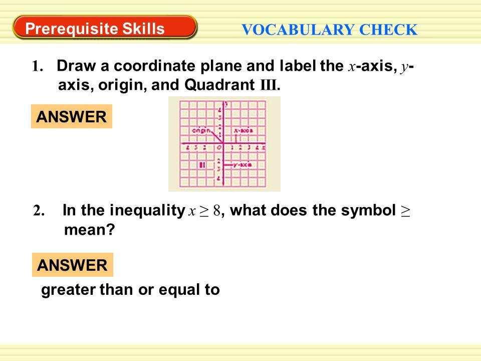 Vocabulary Check Prerequisite Skills 1 Draw A Coordinate Plane And
