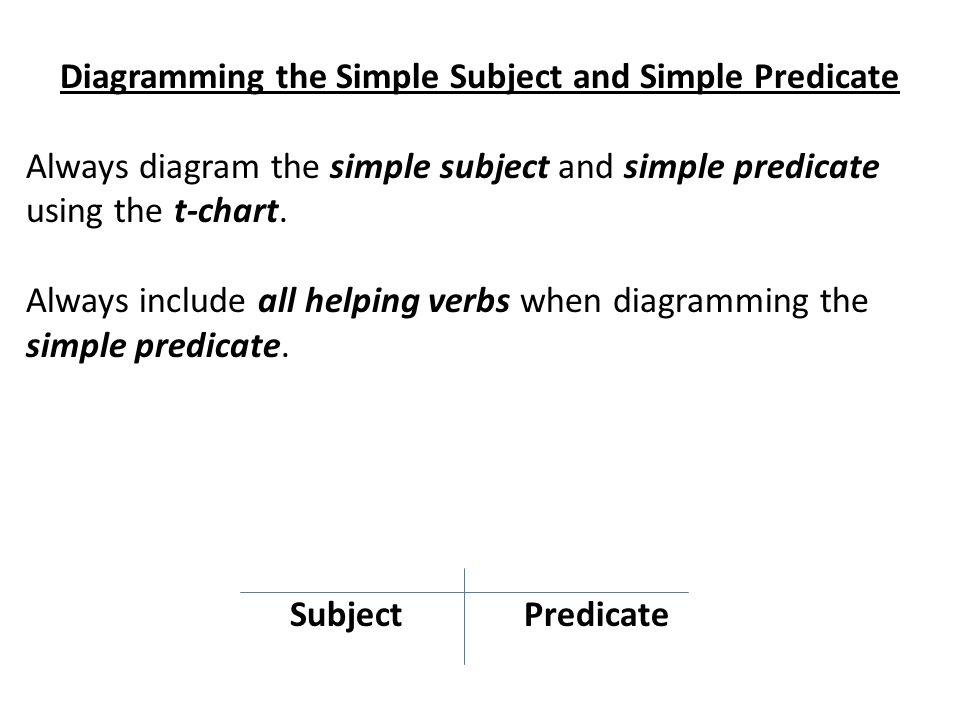Grammar review packet declarative sentences a declarative sentence 7 diagramming ccuart Choice Image