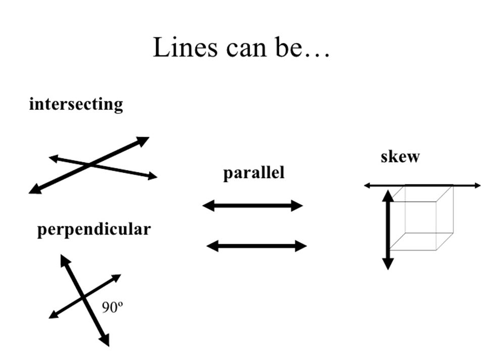 List Of Synonyms And Antonyms Of The Word Intersecting And Parallel