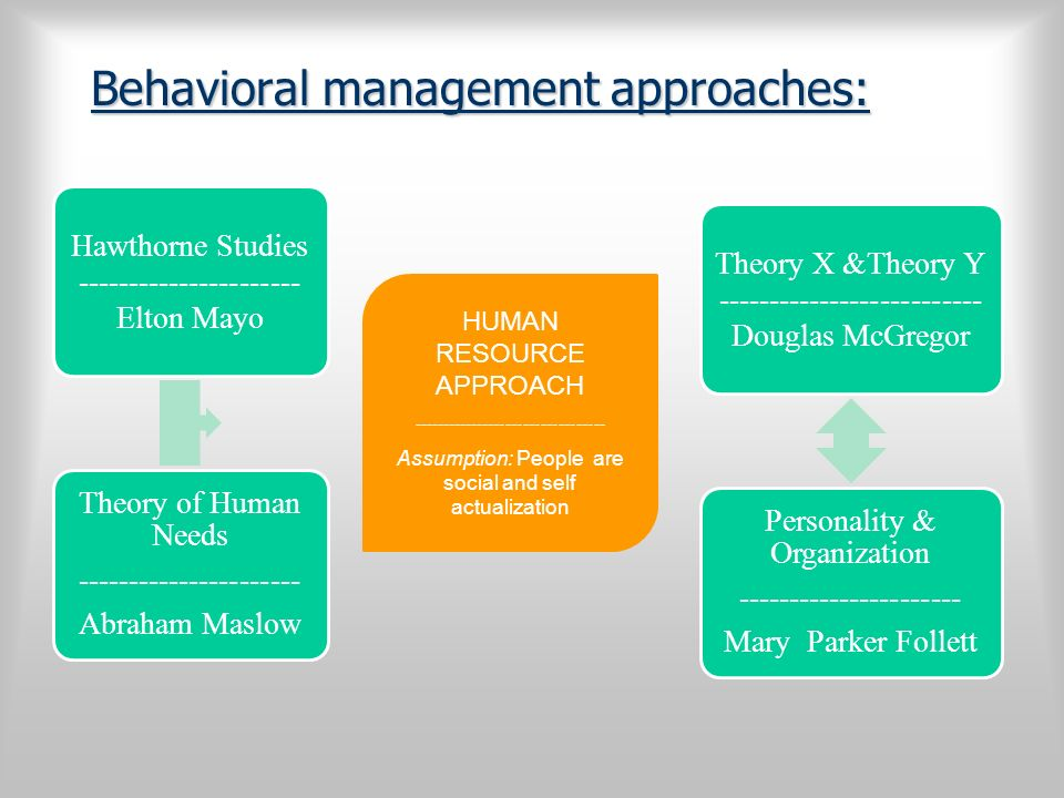 scientific management vs ordinary management Following the post of human resources management strategies  taylorism, also known as scientific management, is a theory of manag.