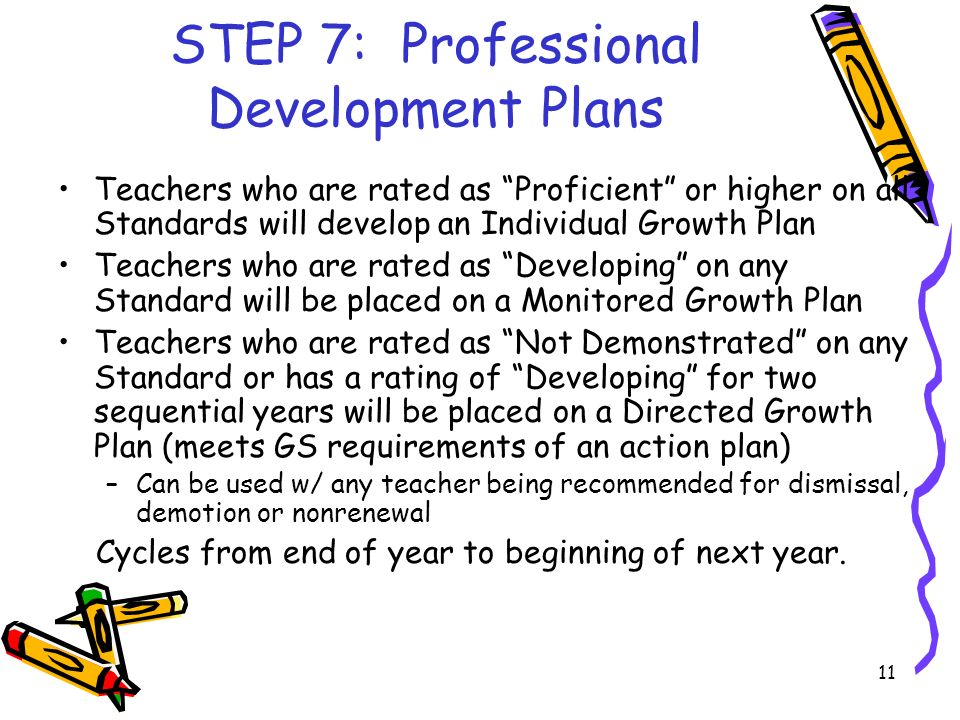 11 STEP 7: Professional Development Plans Teachers who are rated as Proficient or higher on all Standards will develop an Individual Growth Plan Teachers who are rated as Developing on any Standard will be placed on a Monitored Growth Plan Teachers who are rated as Not Demonstrated on any Standard or has a rating of Developing for two sequential years will be placed on a Directed Growth Plan (meets GS requirements of an action plan) –Can be used w/ any teacher being recommended for dismissal, demotion or nonrenewal Cycles from end of year to beginning of next year.