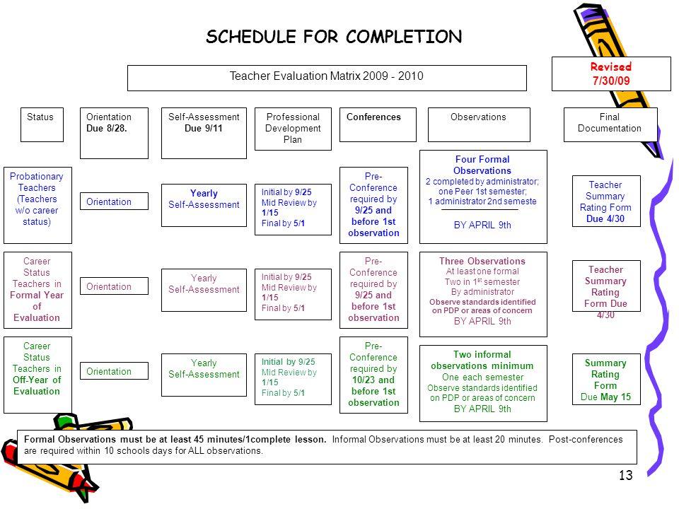 13 Teacher Evaluation Matrix 2009 - 2010 Orientation Due 8/28.