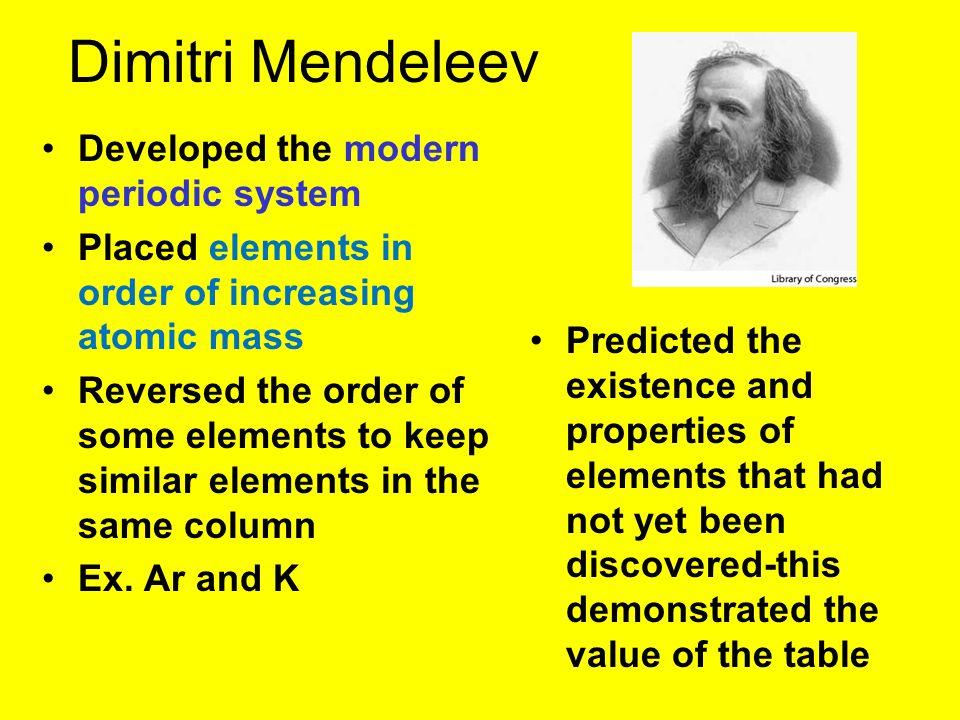 dimitri mendeleev project