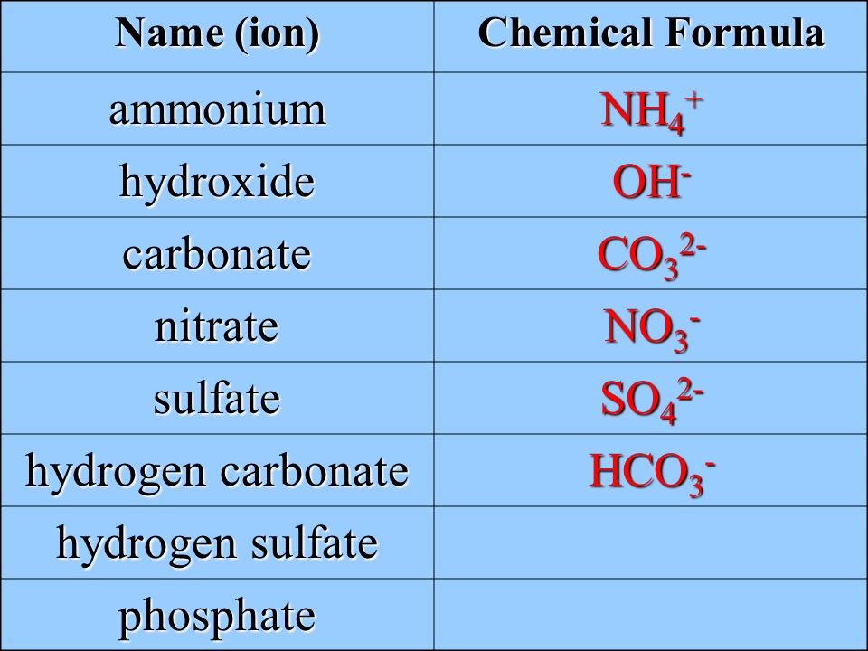Difference Between Carbonate And Bicarbonate 5533940 Bunkyofo