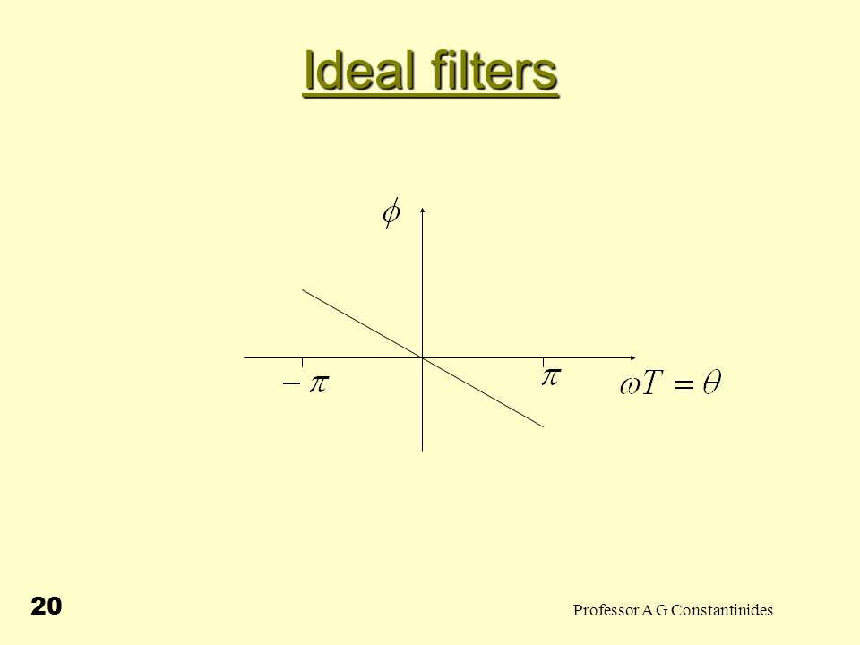 Professor A G Constantinides 20 Ideal filters