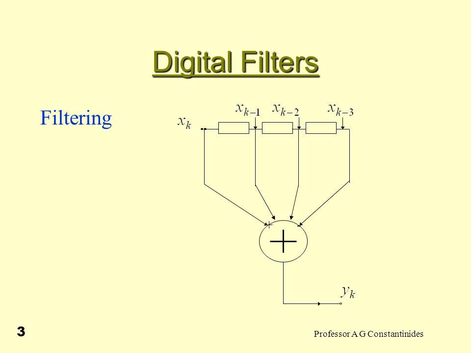 Professor A G Constantinides 3 Digital Filters Filtering + -