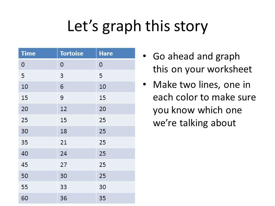 2nd grade time capsule worksheets