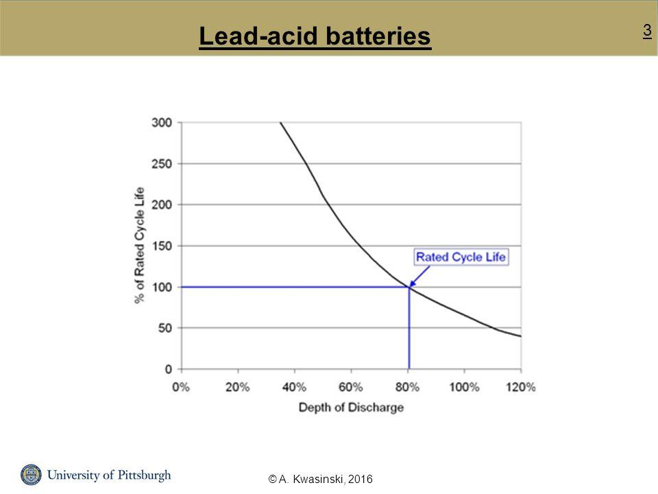 energy charts power