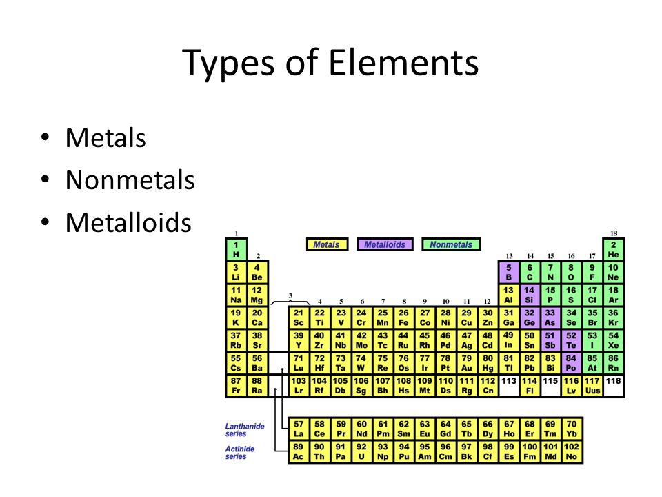 Periodic Table where are the lanthanides and actinides placed on the periodic table : The Periodic Table And Properties of Elements. Periodic Table ...